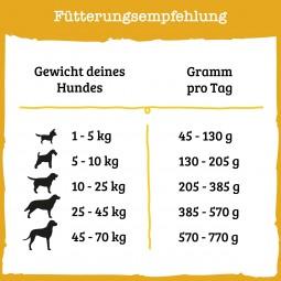 PURINA BENEFUL Zarte Leckerbissen Hundetrockenfutter mit Rind & Gartengemüse