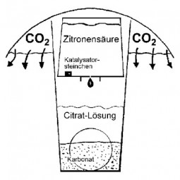 Söchting Carbonator Nachfüllpack