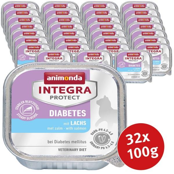 Animonda Katzenfutter Integra Protect Diabetes ...