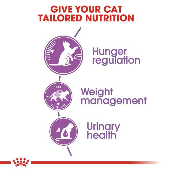 ROYAL CANIN STERILISED Appetite Control Trockenfutter für kastrierte übergewichtige Katzen