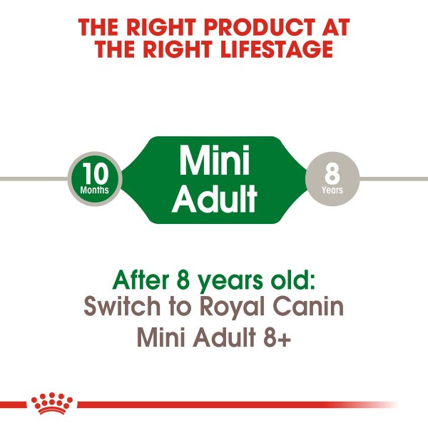 ROYAL CANIN Mini Adult 4kg + Mini Adult in Soße 12x85g