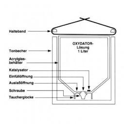 Söchting Oxydator W Teichbelüfter
