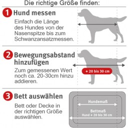 Knuffelwuff Orthopädisches Hundebett Jessy XL 100x65x28cm