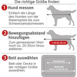 Knuffelwuff Orthopädisches Hundebett Jessy S-M 73x50x24cm
