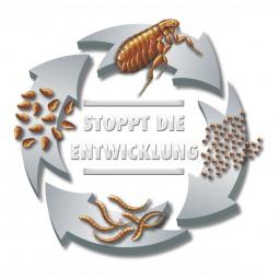 beaphar Protecto Insekten Vernebler 200ml