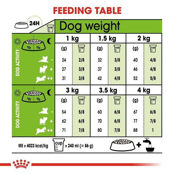 ROYAL CANIN X-SMALL Adult 8+ Trockenfutter für ältere sehr kleine Hunde